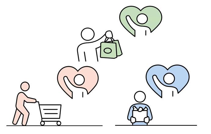 Tips veilig werken voor vrijwilligers en deelnemers